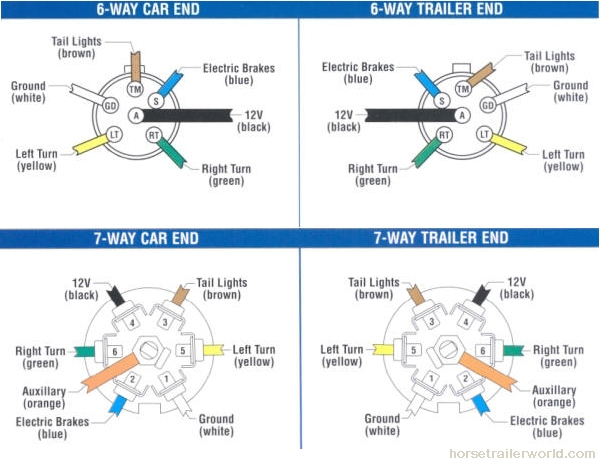 s and h trailers wiring diagram get free image about wiring diagram